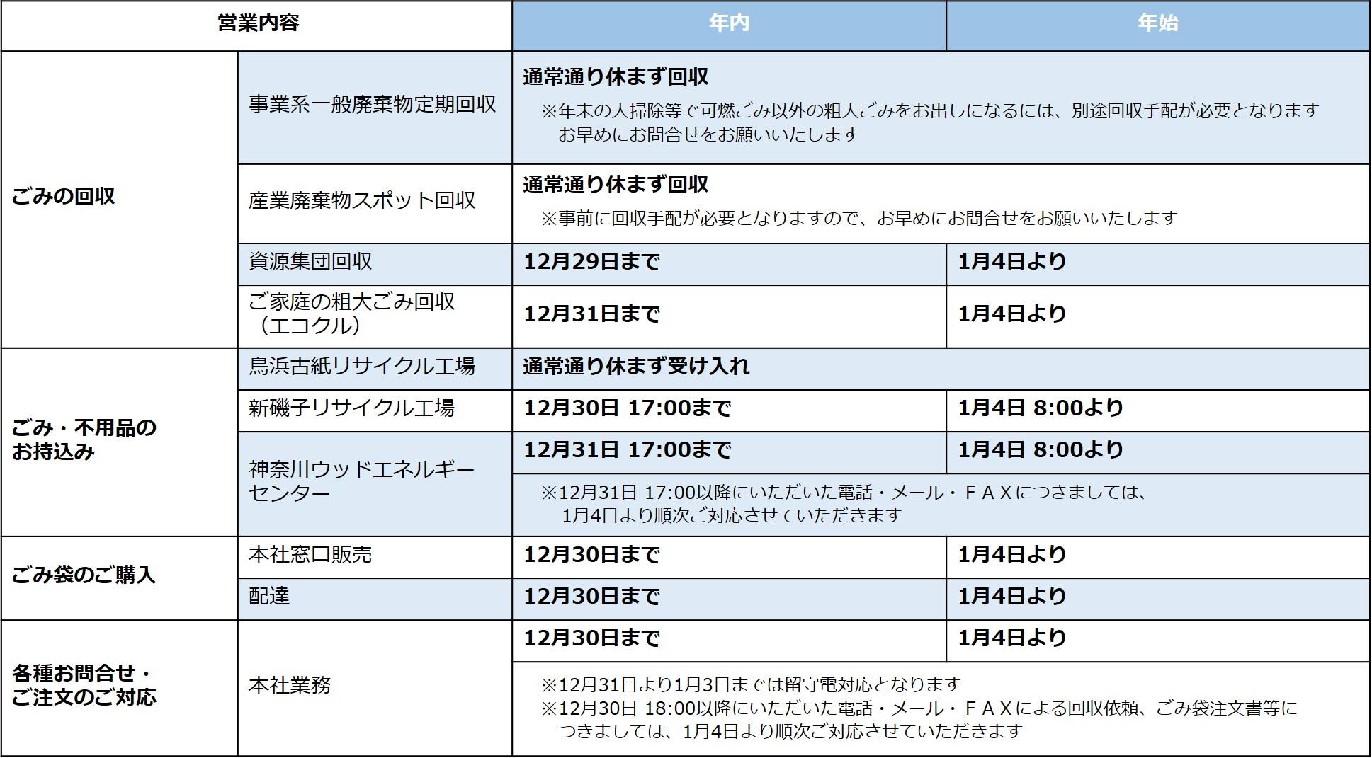 武松グループ 年末年始 営業日のお知らせ
